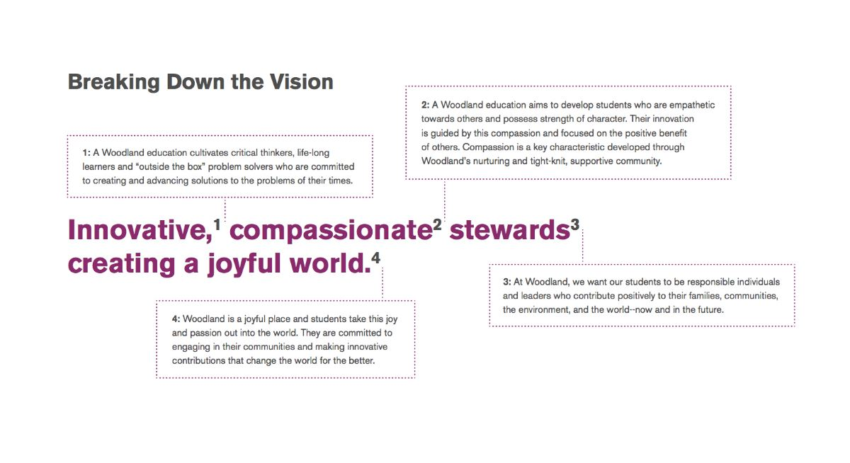 Mission Vision Page 5